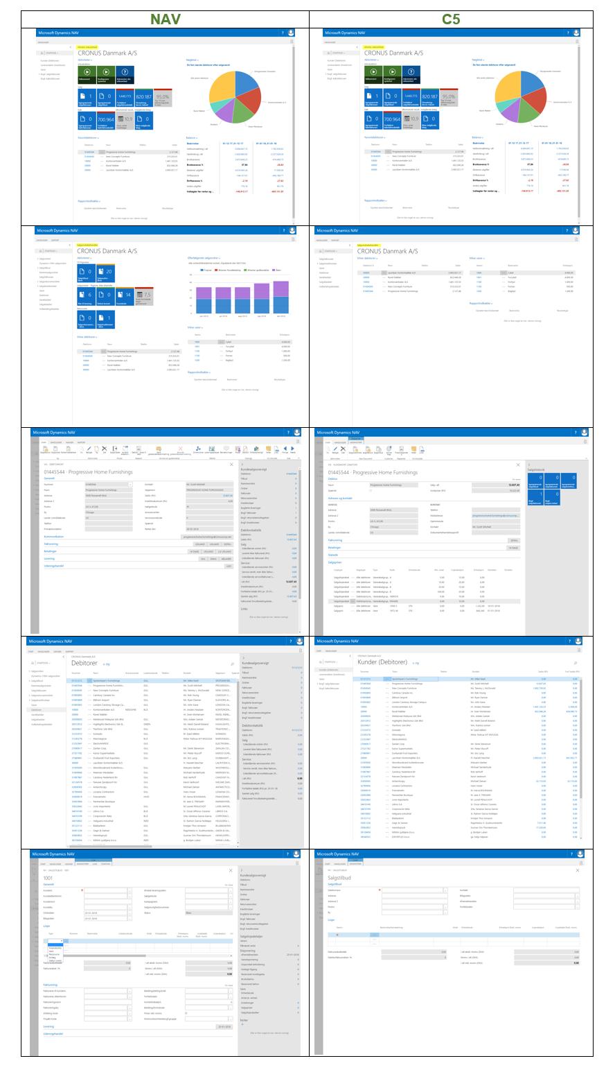 MiniNav - Uniconta og Microsoft Dynamics NAV, C5, XAL